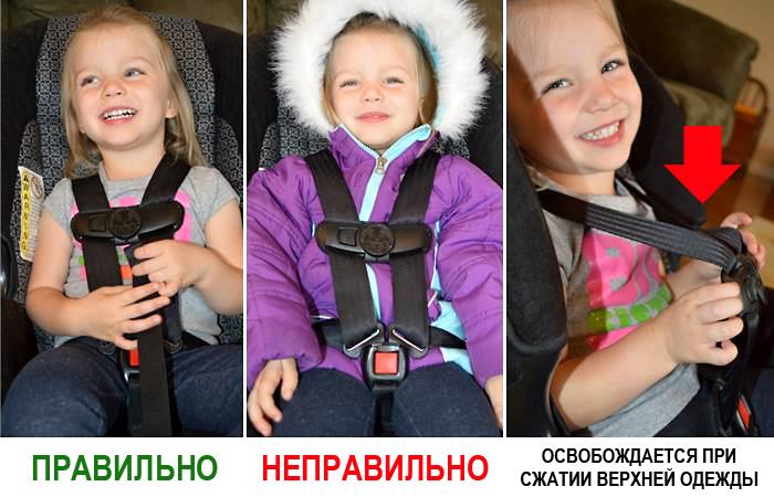 Как правильно сажать ребенка в автомобильное кресло в зимнее время.